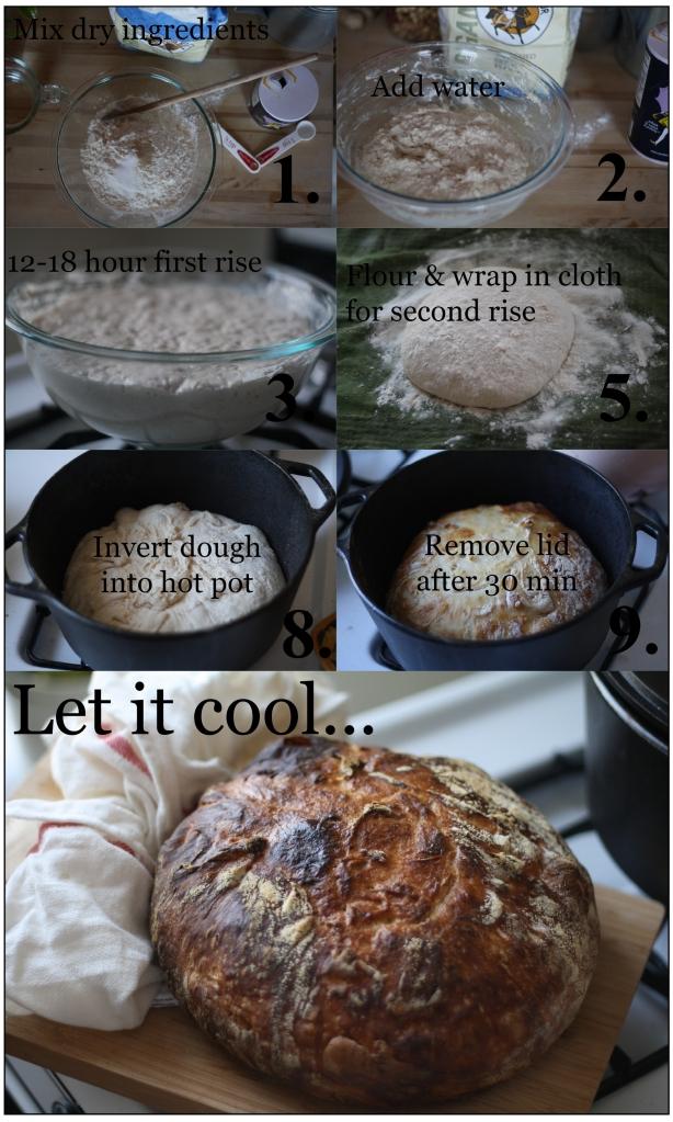bread_howto